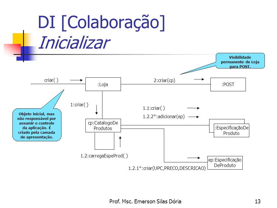 DI [Colaboração] Inicializar